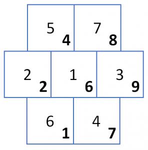 Test Tablic Poppelreutera